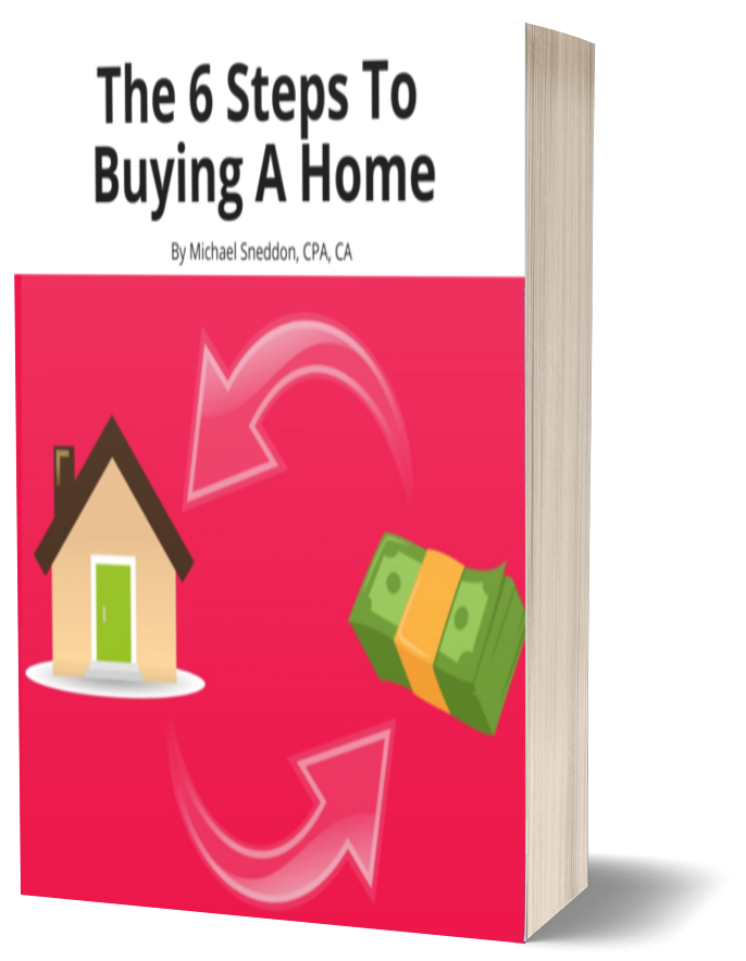 Six Steps To Buying A Home Guide